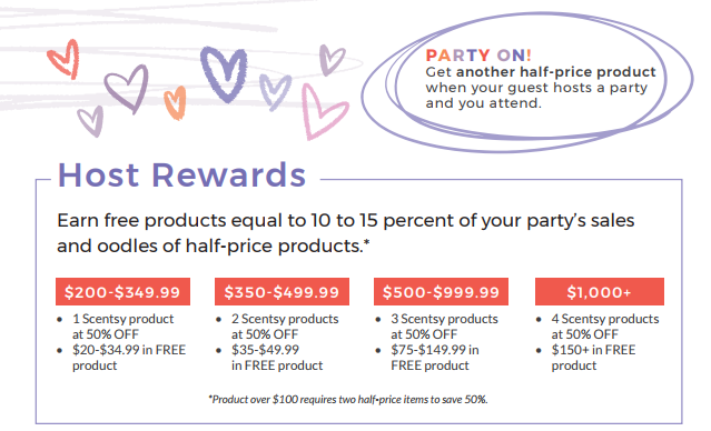 scentsy hostess rewards 2017 2018